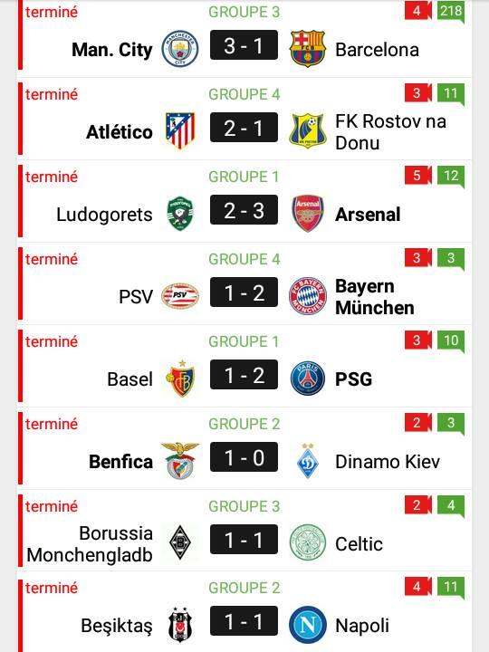 Football : résultats Ligue des champions