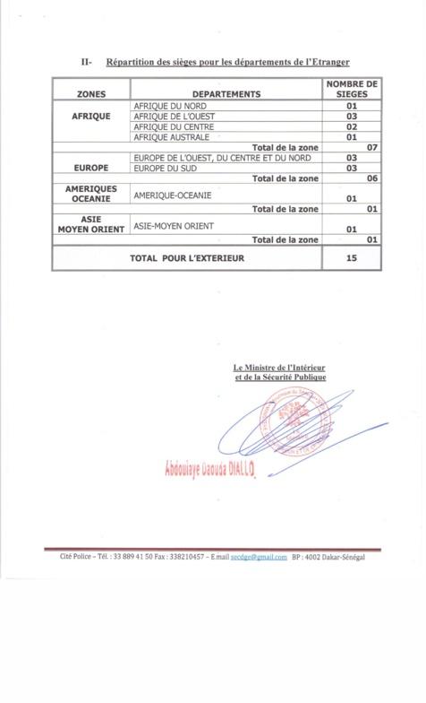 Répartition des sièges des députés: Macky Sall distribue les cartes pour les Législatives