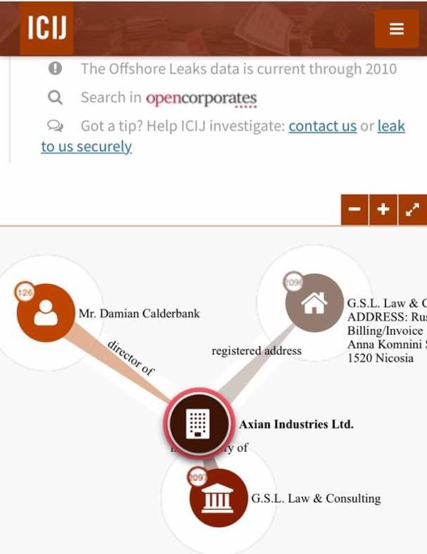 Exclusif- Sénégal- Affaire rachat Tigo : Le groupe Axian au cœur des Panama Papers.