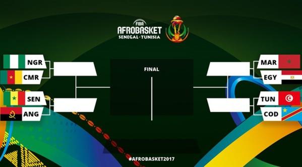 Afrobasket 2017 : Le tableau des quarts de finale connu
