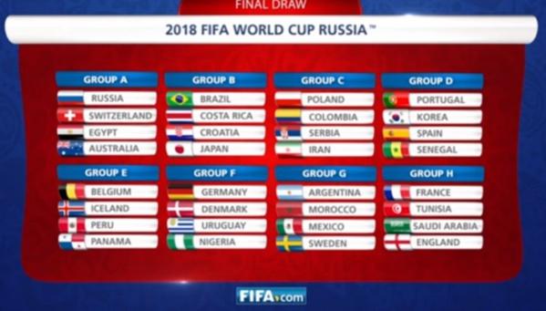 """Tirage Coupe du monde : quel sera le """"groupe de la mort"""" ?"""