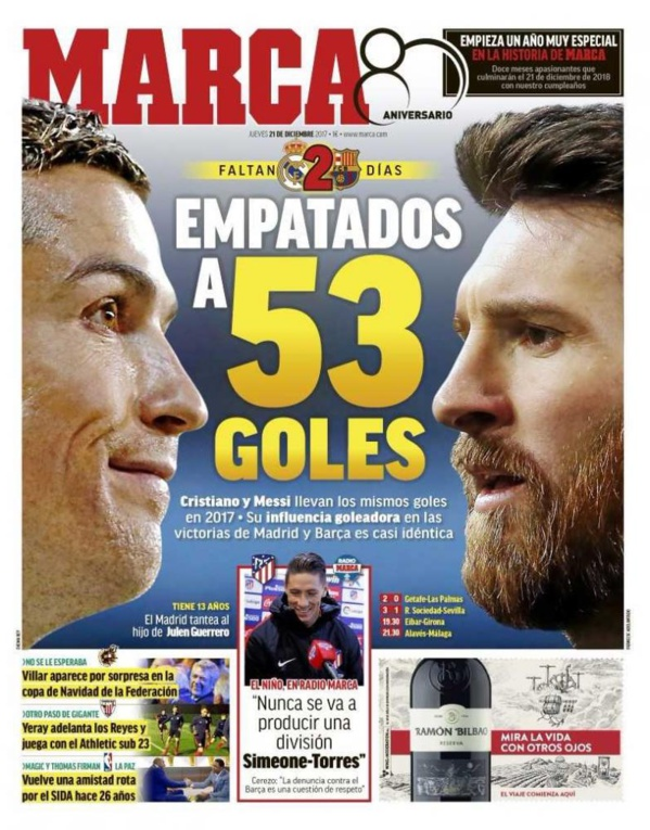 Real Madrid – FC Barcelone : CR7 vs Messi, explication attendue pour le titre de pichichi 2017