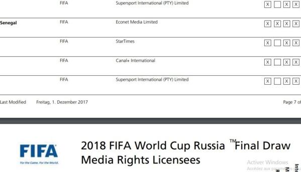 Mondial 2018 - Econet Media Ltd, Kwese : les dessous du conflit RTS-GFM sur les droits terrestres et satellitaires