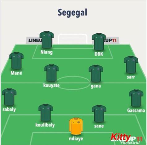 Les Onze probables du Sénégal face à Colombie