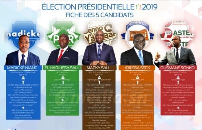 Ouverture de la campagne électorale ce dimanche: 21 jours pour convaincre
