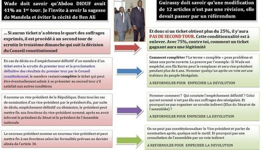 Le projet de loi en image