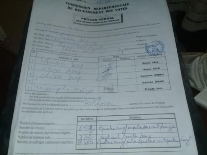 Photos - Résultats officiels: Macky Sall gagne le département de Kébémer avec 52,39%