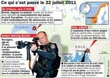 Breivik, le tireur qui a tué 77 personnes, voulait tuer tout le gouvernement norvégien