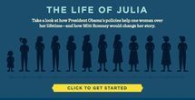 "Obama lance ""Julia"", son nouvel outil de campagne"