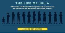 "Obama lance ""Julia"", son nouvel outil de campagne"