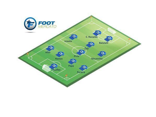 Euro 2012 : et voici notre équipe type du tournoi !
