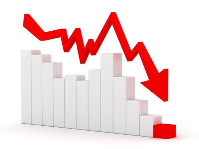 Un déficit commercial de 35 milliards à fin juin
