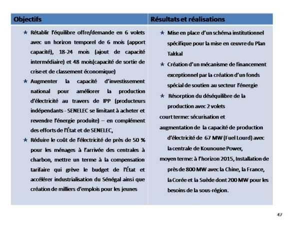 Bilan de l'alternance par Samuel Sarr ( Document preuve) PARTI 2