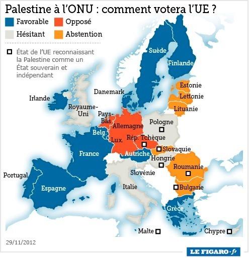 Le statut de la Palestine à l'ONU divise les Européens