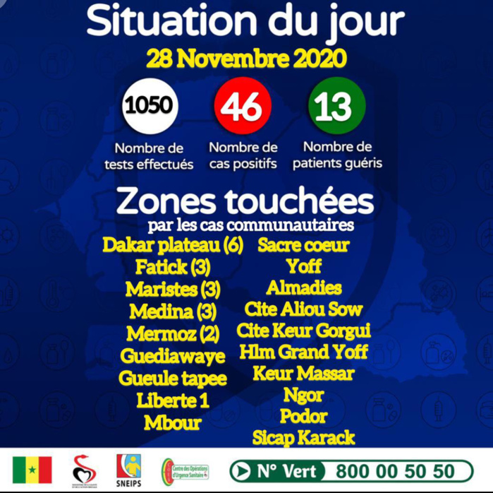 Covid-19: le relâchement des sénégalais a déjà installé la deuxième vague