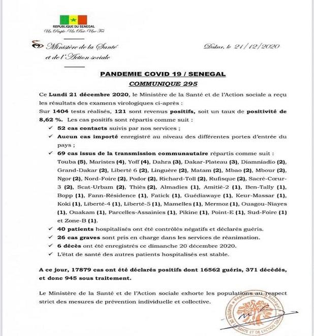 Covid-19 au Sénégal : 121 nouvelles contaminations dont 69 cas  communautaires et 6 décès