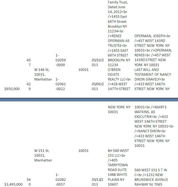 [Documents exclusifs] Les dessous de l'acquisition et de la vente de la « Maison du Sénégal à New York »