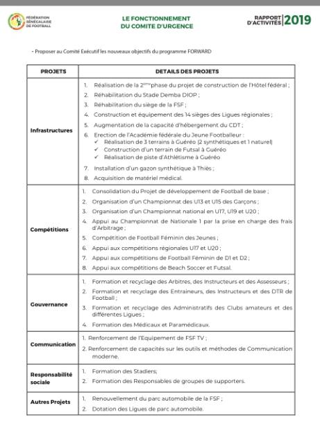 Programme FOWARD, conflit d'intérêts à la FSF: enquête sur la gestion de Me Augustin Senghor.