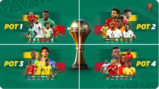 CAN 2021 / Phases de groupe: Le tirage complet