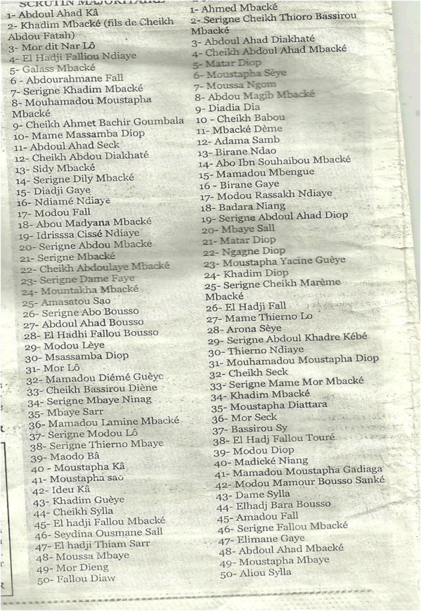 Locales 2014: Voici la liste du Khalife Khalife général des mourides