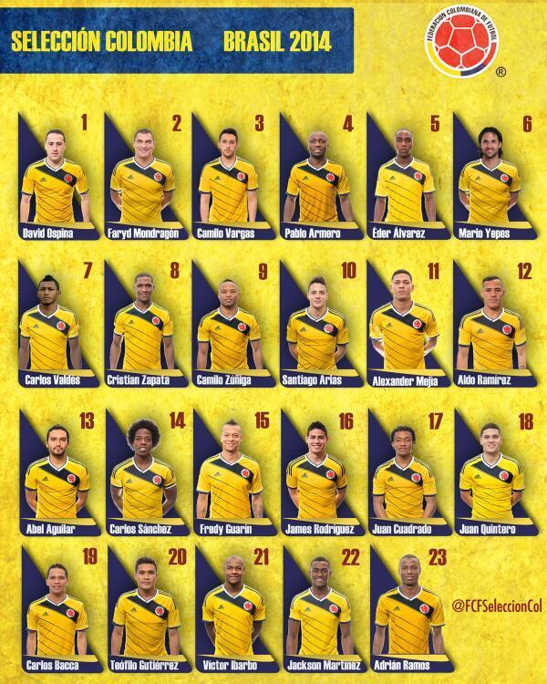 Colombie : Falcao ne jouera pas la Coupe du Monde !