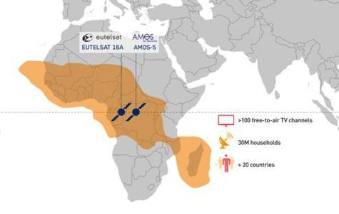 Eutelsat-Spacecom: Accord inédit pour une meilleure diffusion en clair des programmes TV en Afrique