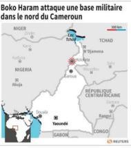 Boko Haram attaque une base de l'armée dans le nord du Cameroun