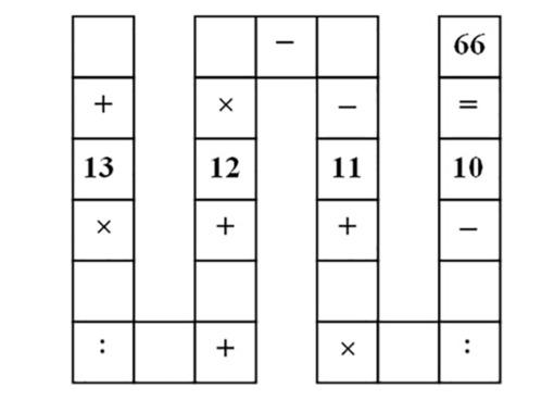 Saurez-vous résoudre ce puzzle mathématique donné aux Vietnamiens de 8 ans?
