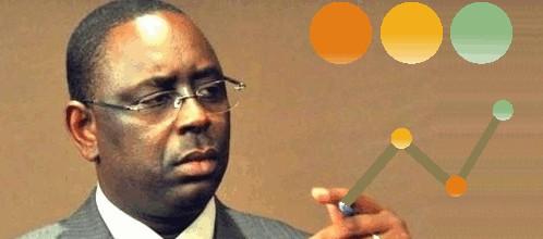 Buharimeter : le mackymetre version nigériane