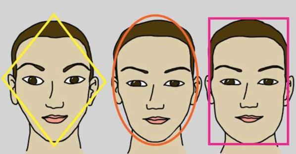 La forme de votre visage refleterait notre personnalite