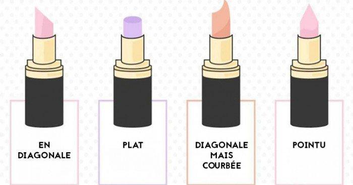 La forme de votre rouge à lèvres est révélatrice de votre personnalité. Découvrez ce que le vôtre dit de vous !
