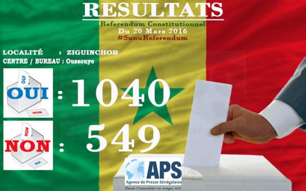 """Oussouye : Le """"oui"""" en tête avec 65,44% des suffrages"""