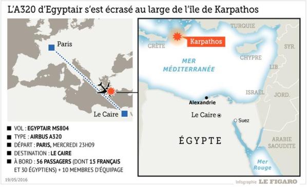 L'avion d'EgyptAir s'est écrasé au large de l'île grecque de Karpathos dans l'espace aérien égyptien
