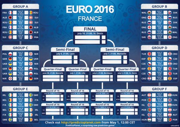 Euro 2016 : France-Irlande et les autres affiches des huitièmes de finale