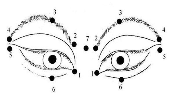 Jeter vos lunettes : des milliers de personnes ont amélioré leur vue grâce à cette méthode simple