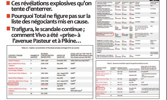 Vente de carburant toxique au Sénégal : Chronique d'un scandale