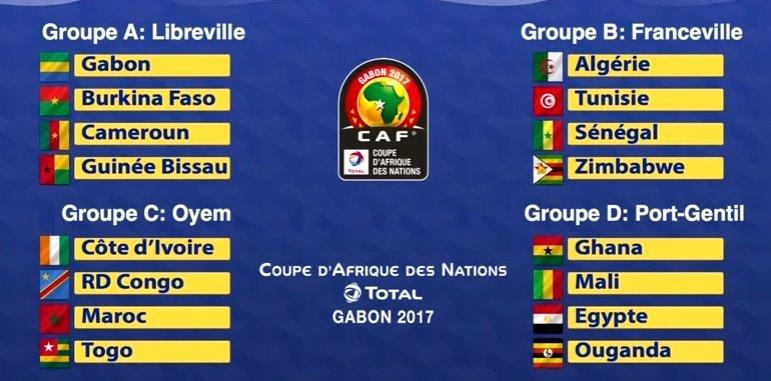 CAN 2017: Le Sénégal dans le Groupe B avec l'Algérie, la Tunisie et le Zimbabwe