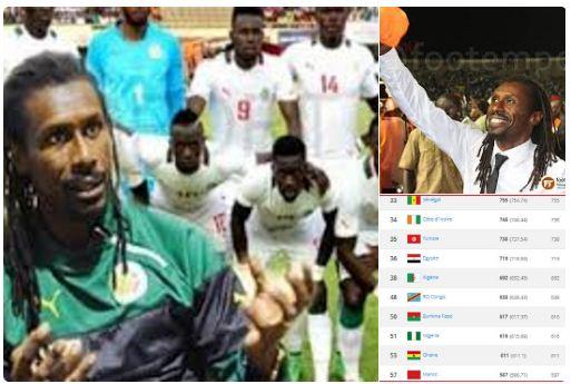 Classement FIFA : le Sénégal meilleure équipe africaine de l'année 2016