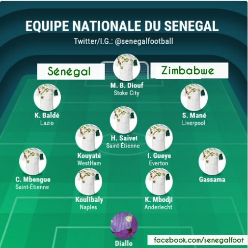 """Can 2017 : Sénégal – Zimbabwe, le onze de départ des """"Lions"""""""