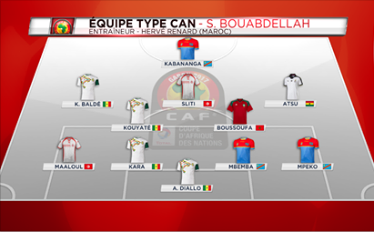 CAN 2017- Equipe-type Phase de poules