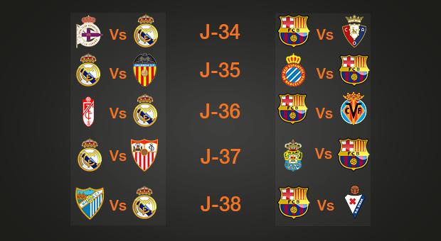 Liga: les matchs-piège à venir pour le Real Madrid et le FC Barcelone