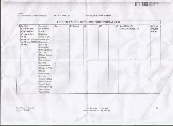 La page 87 du Rapport 2013 de l'Itie qui confirme Aly Ngouille Ndiaye ; ce qu'encourt l'ex-Pm Abdoul Mbaye, si…