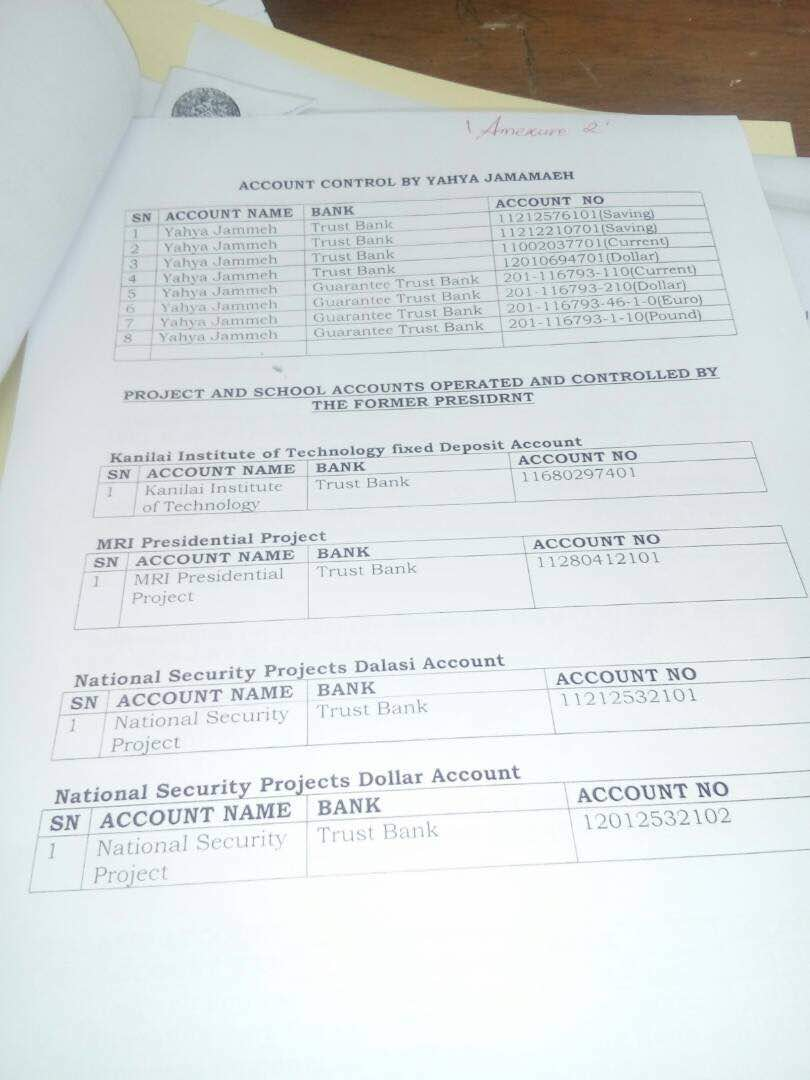EXCLUSIF : Zoom sur les 131 propriétés et 86 comptes bancaires de Yahya Jammeh