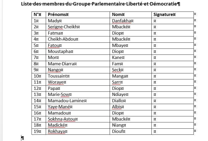 Déclaration de constitution de groupe parlementaire 'Liberté Démocratie' à l'Assemblée Nationale et la liste de ses membres