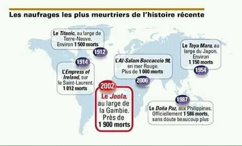 Les naufrages les plus meurtriers de l'histoire récente