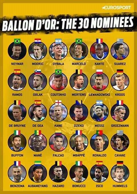 La liste complète des 30 finalistes pour le ballon d'or