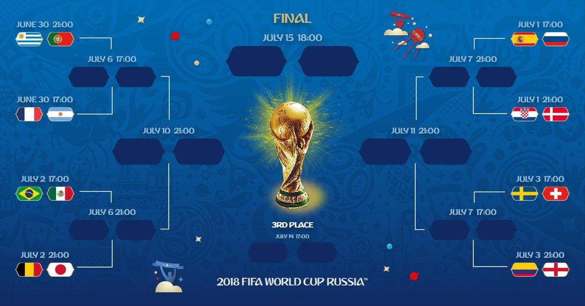 Le tableau des huitièmes de finale du mondial Russie 2018