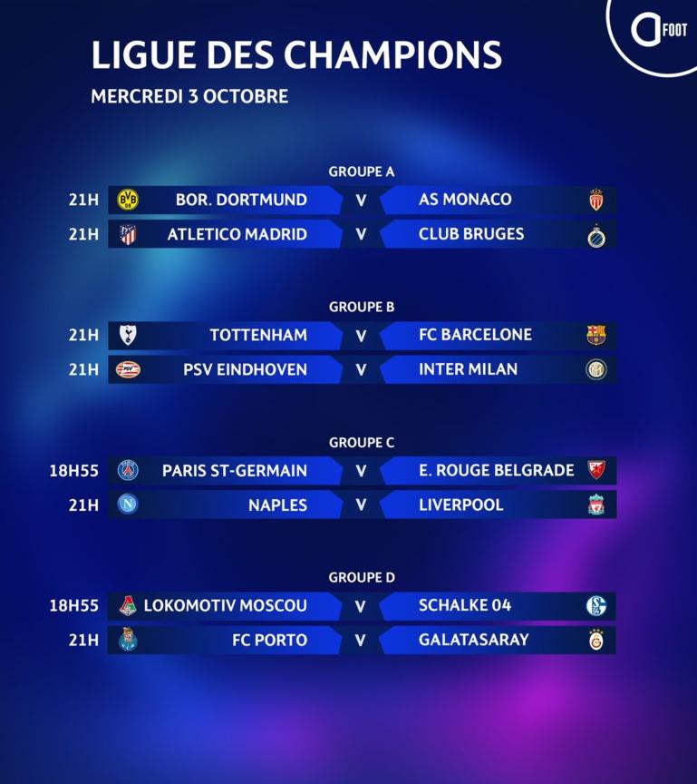 Ligue des Champions : Koulibaly pour contenir Sadio Mané, le programme du jour