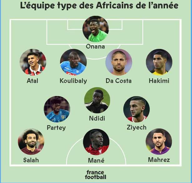Sadio Mané et Kalidou Koulibaly dans l'équipe type africaine de francefootball