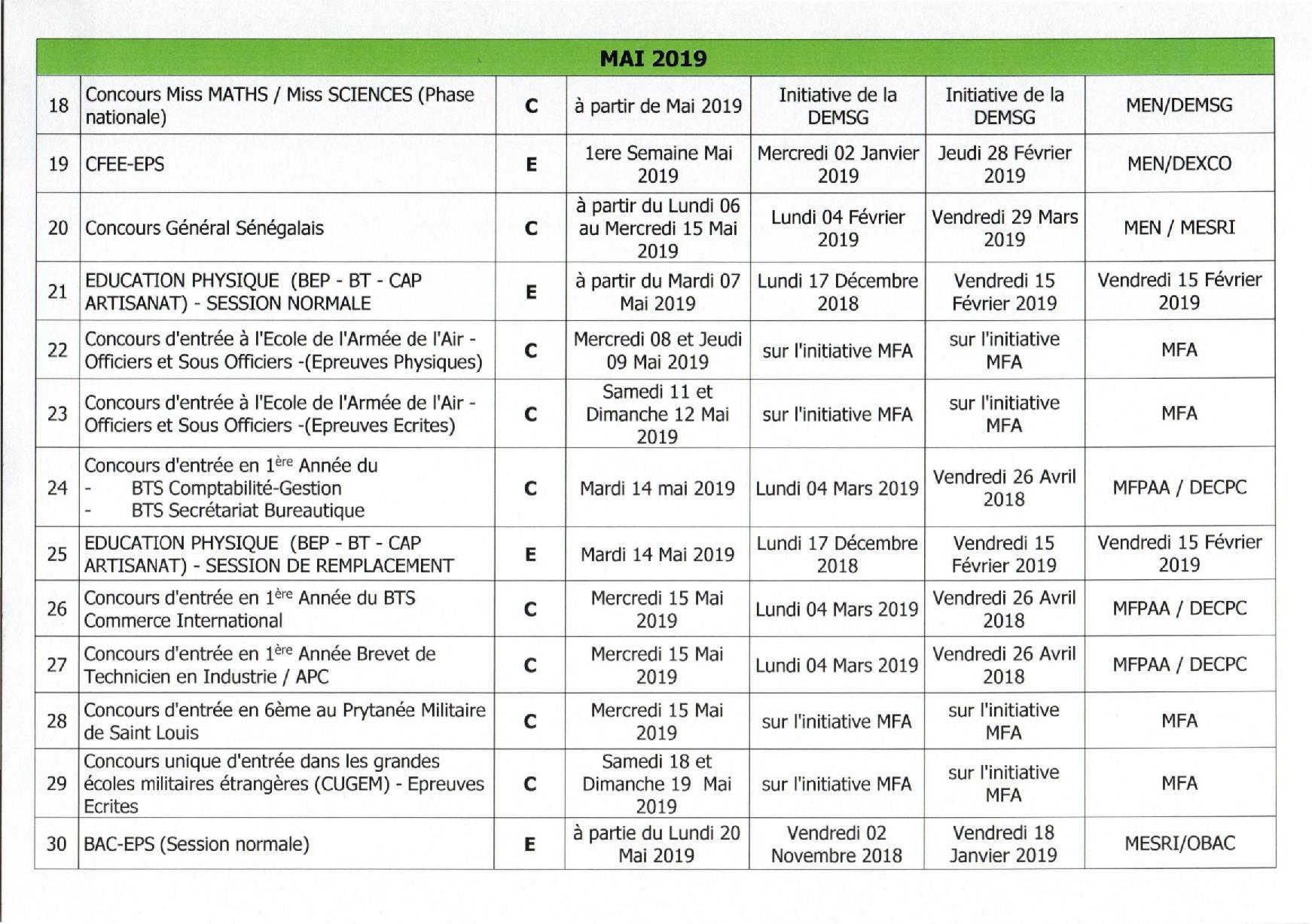 Calendrier Des Examens Sciences Po.Education Nationale Calendrier General Des Concours Et
